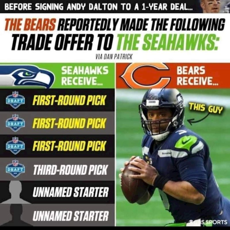 Bears trade for Russell Wilson